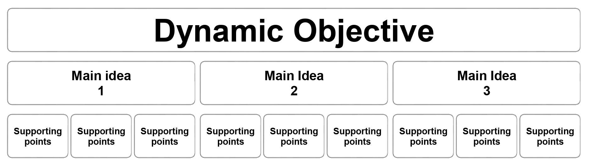 New-Presentation-Articles-1
